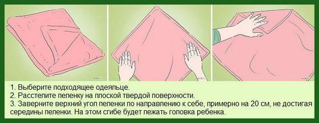 Как правильно пеленать грудничков