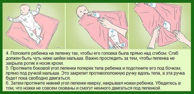 Пеленание грудничка