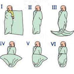 Как пеленать новорожденного?