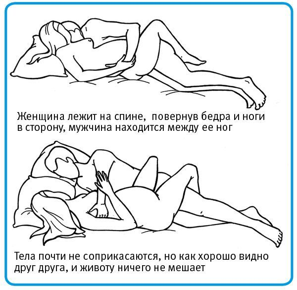Позиции бременни 3
