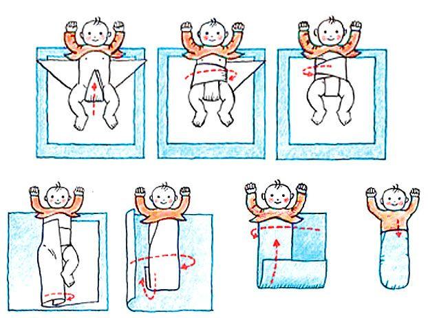 как правильно пеленать новорожденного - видео и фото